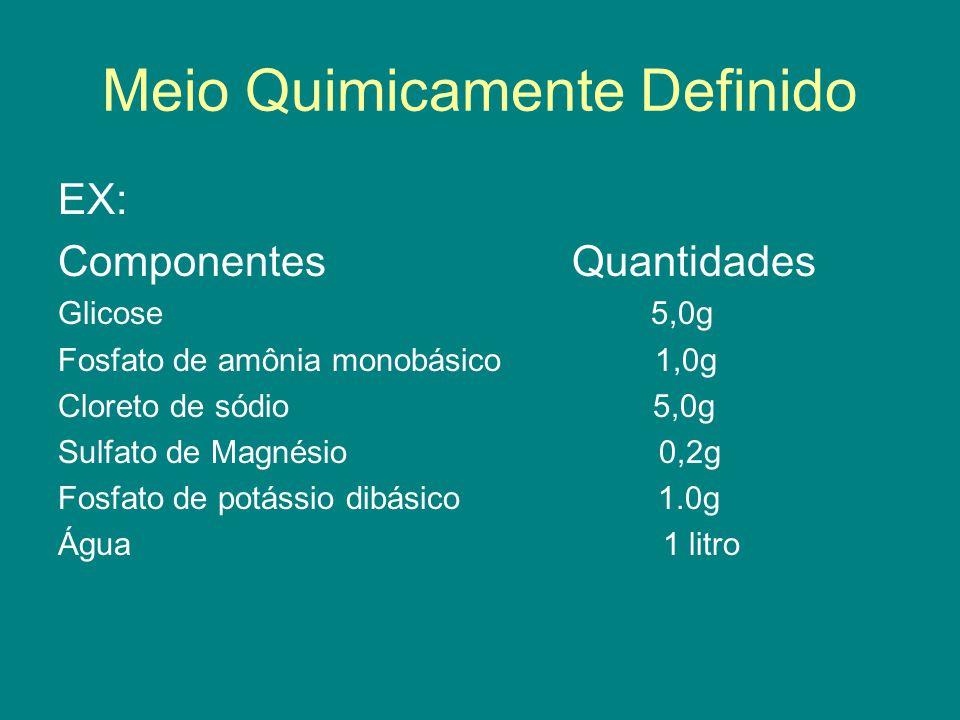 Meio Quimicamente Definido EX: Componentes Quantidades Glicose 5,0g Fosfato de amônia monobásico 1,0g Cloreto de sódio 5,0g Sulfato de Magnésio 0,2g F