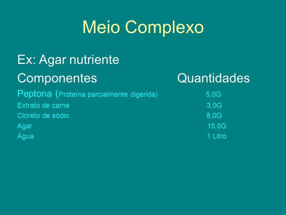 Meio Complexo Ex: Agar nutriente Componentes Quantidades Peptona ( Proteína parcialmente digerida) 5,0G Extrato de carne 3,0G Cloreto de sódio 8,0G Ag