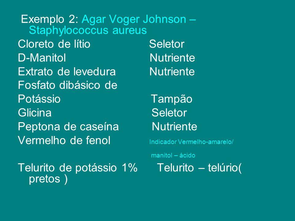 Exemplo 2: Agar Voger Johnson – Staphylococcus aureus Cloreto de lítio Seletor D-Manitol Nutriente Extrato de levedura Nutriente Fosfato dibásico de P