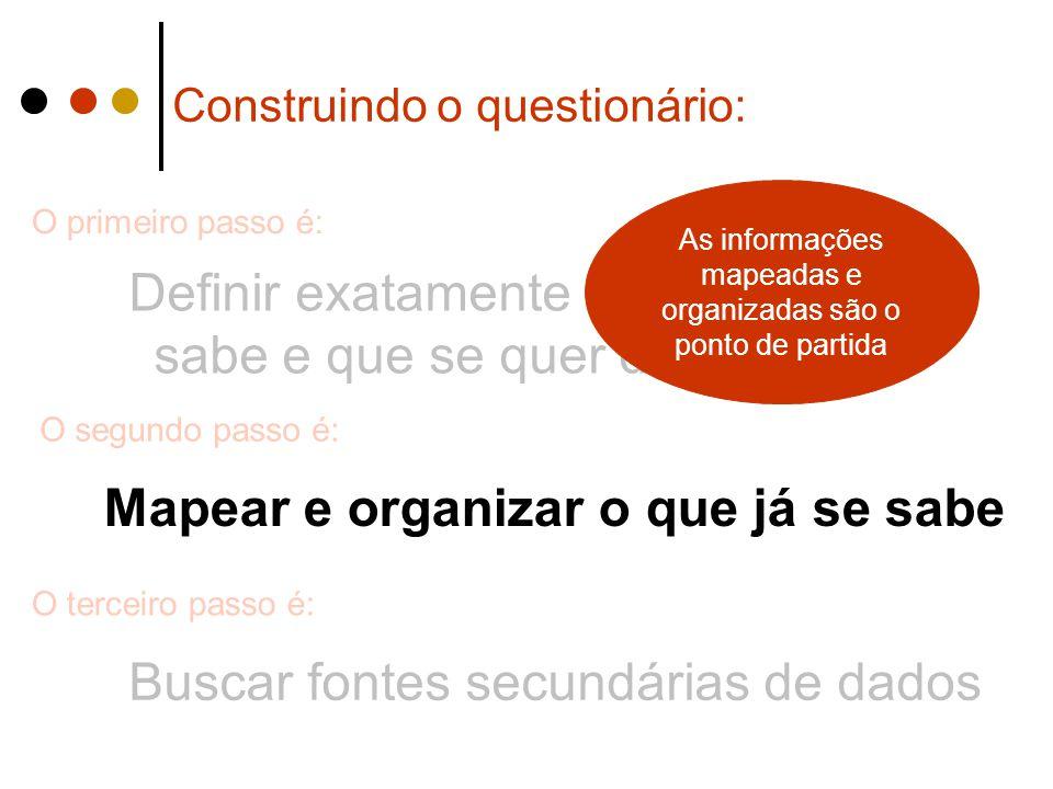 Construindo o questionário: Definir exatamente o que não se sabe e que se quer descobrir O primeiro passo é: Mapear e organizar o que já se sabe O seg