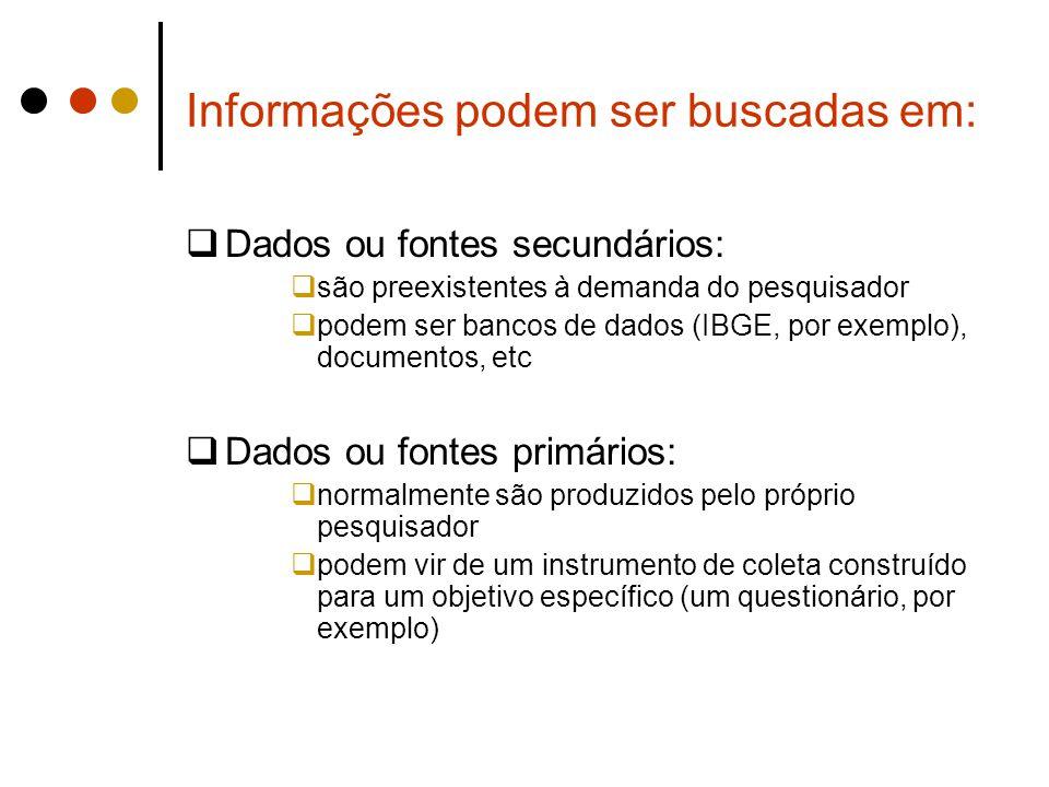Informações podem ser buscadas em:  Dados ou fontes secundários:  são preexistentes à demanda do pesquisador  podem ser bancos de dados (IBGE, por