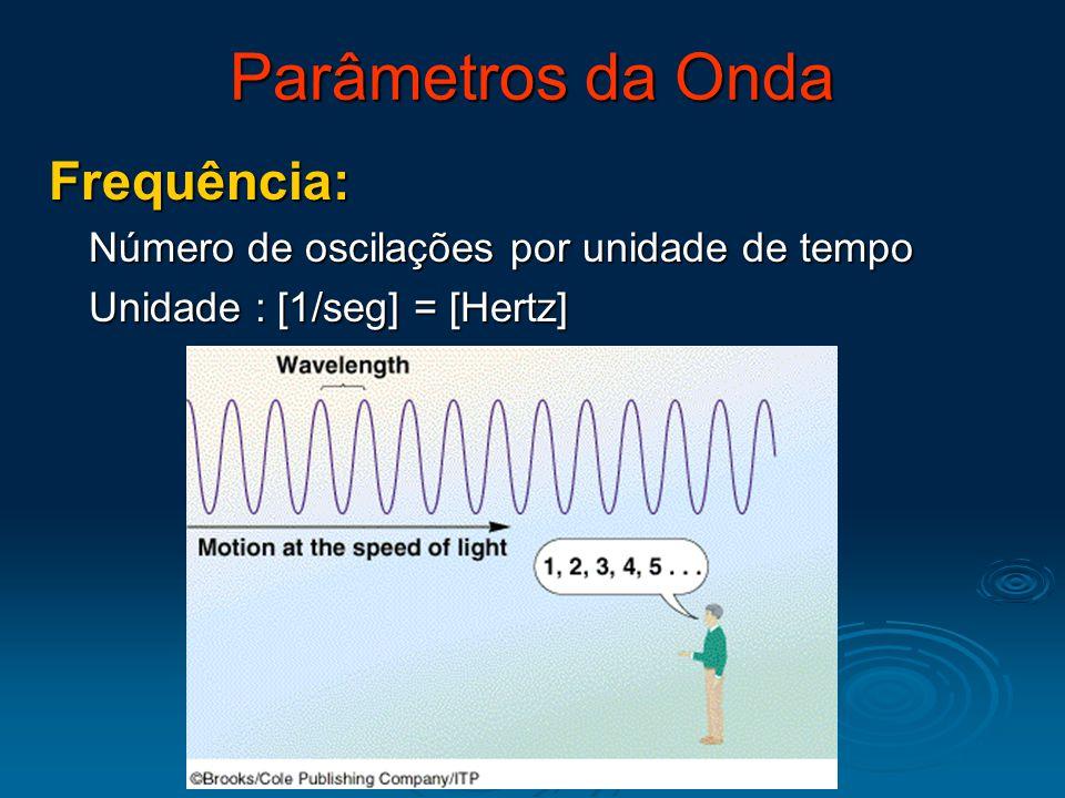 Frequência: Número de oscilações por unidade de tempo Unidade : [1/seg] = [Hertz] Parâmetros da Onda