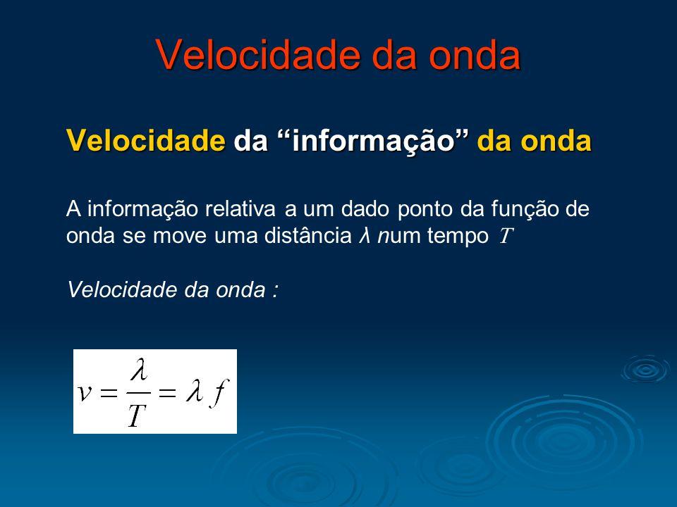 """Velocidade da onda Velocidade da """"informação"""" da onda A informação relativa a um dado ponto da função de onda se move uma distância λ num tempo  Velo"""