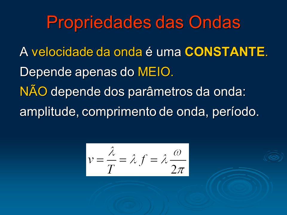 Propriedades das Ondas A velocidade da onda é uma CONSTANTE. Depende apenas do MEIO. NÃO depende dos parâmetros da onda: amplitude, comprimento de ond
