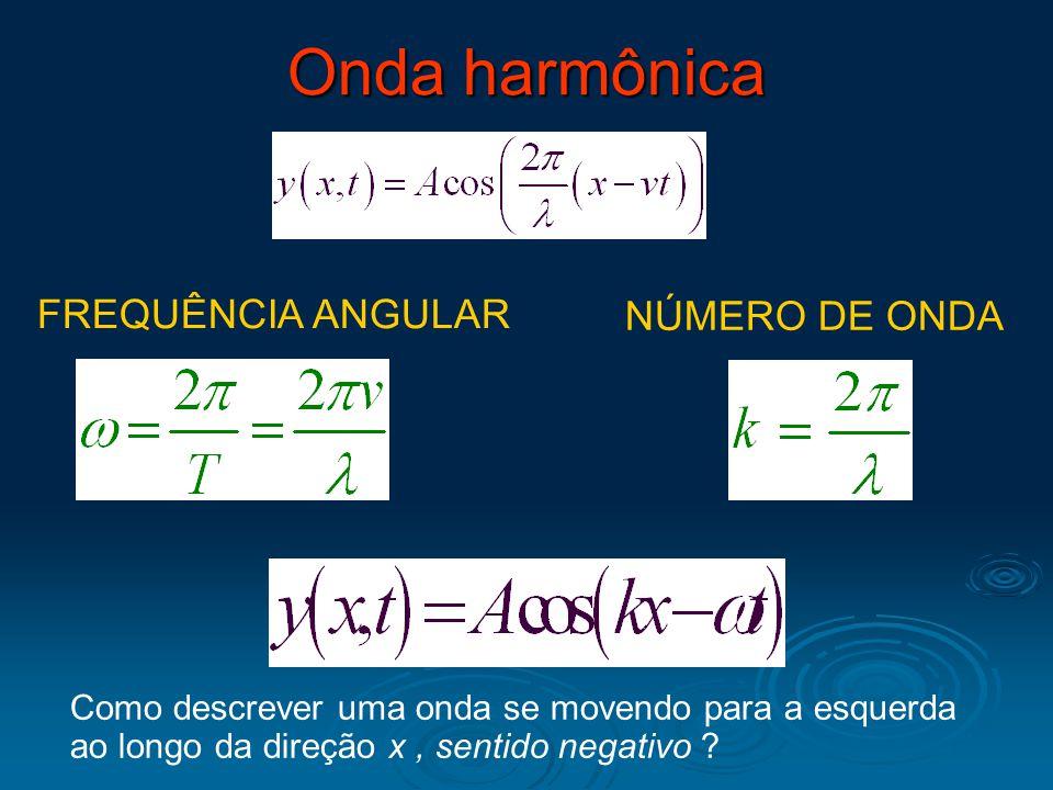 Onda harmônica NÚMERO DE ONDA Como descrever uma onda se movendo para a esquerda ao longo da direção x, sentido negativo ? FREQUÊNCIA ANGULAR