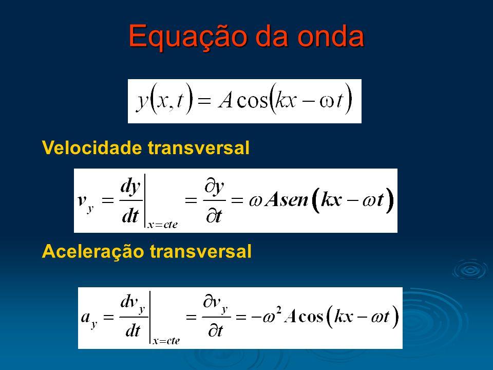 Velocidade transversal Aceleração transversal Equação da onda