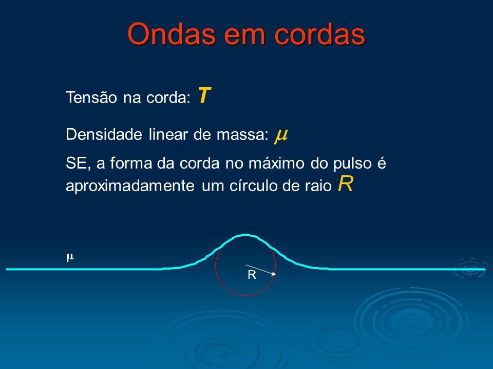 Ondas em cordas Tensão na corda: T Densidade linear de massa:  SE, a forma da corda no máximo do pulso é aproximadamente um círculo de raio R R 