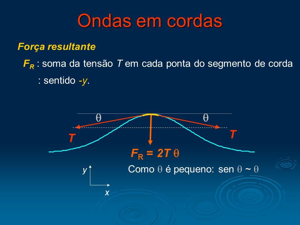 Ondas em cordas  T T x y Força resultante F R : soma da tensão T em cada ponta do segmento de corda : sentido -y. F R = 2T  Como  é pequeno: sen 