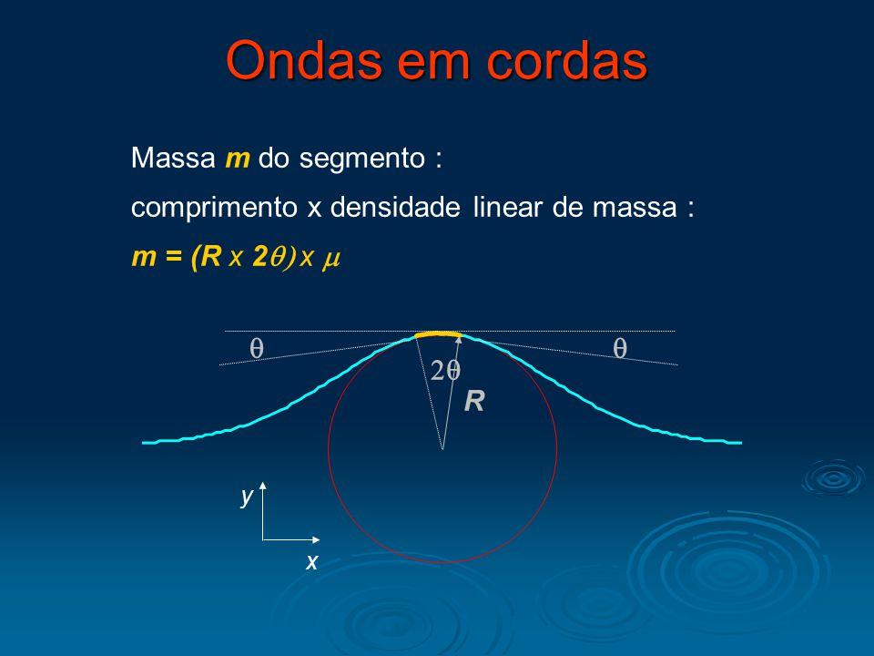 Ondas em cordas  R x y Massa m do segmento : comprimento x densidade linear de massa : m = (R x 2  x  