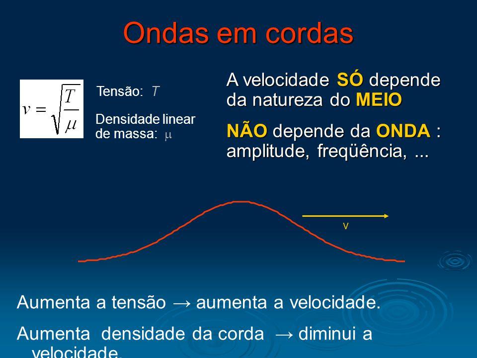 Ondas em cordas Aumenta a tensão → aumenta a velocidade. Aumenta densidade da corda → diminui a velocidade. Tensão: T Densidade linear de massa:  A v