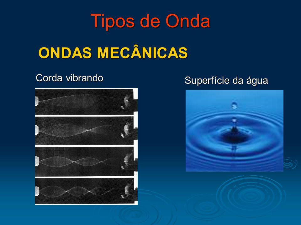 Tipos de Onda ONDAS MECÂNICAS Corda vibrando Superfície da água