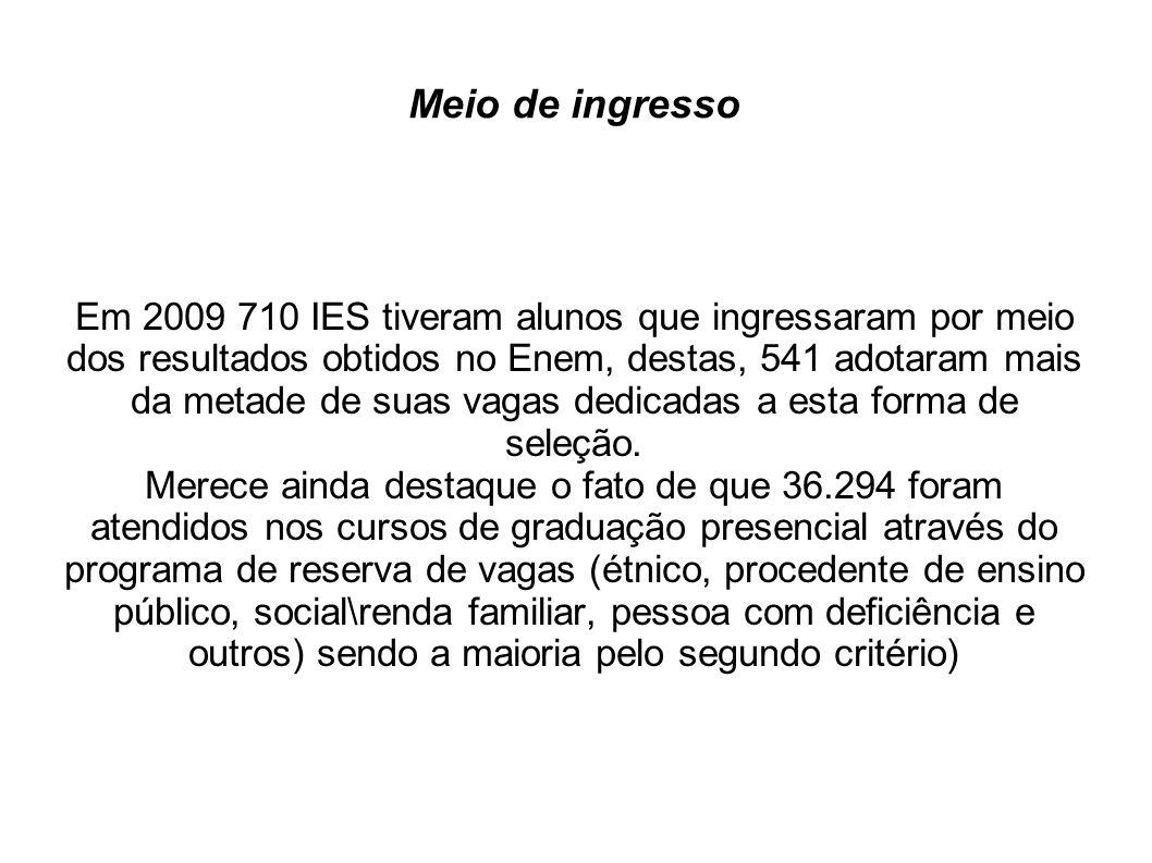 Meio de ingresso Em 2009 710 IES tiveram alunos que ingressaram por meio dos resultados obtidos no Enem, destas, 541 adotaram mais da metade de suas v