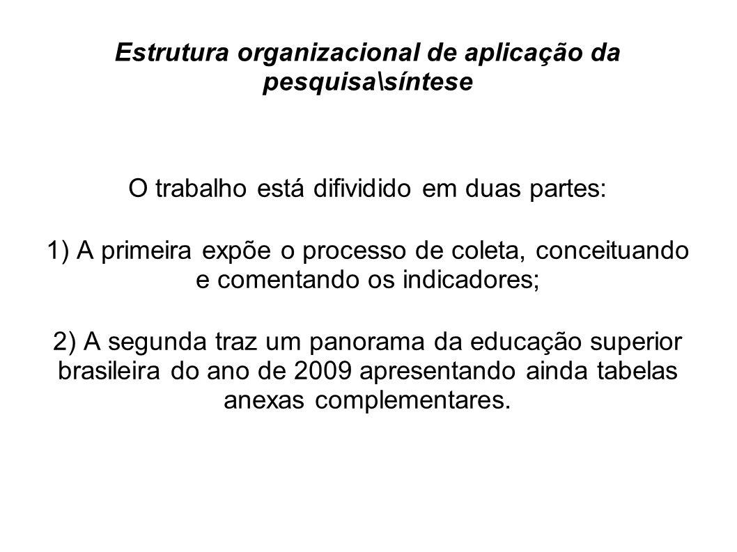 Estrutura organizacional de aplicação da pesquisa\síntese O trabalho está difividido em duas partes: 1) A primeira expõe o processo de coleta, conceit