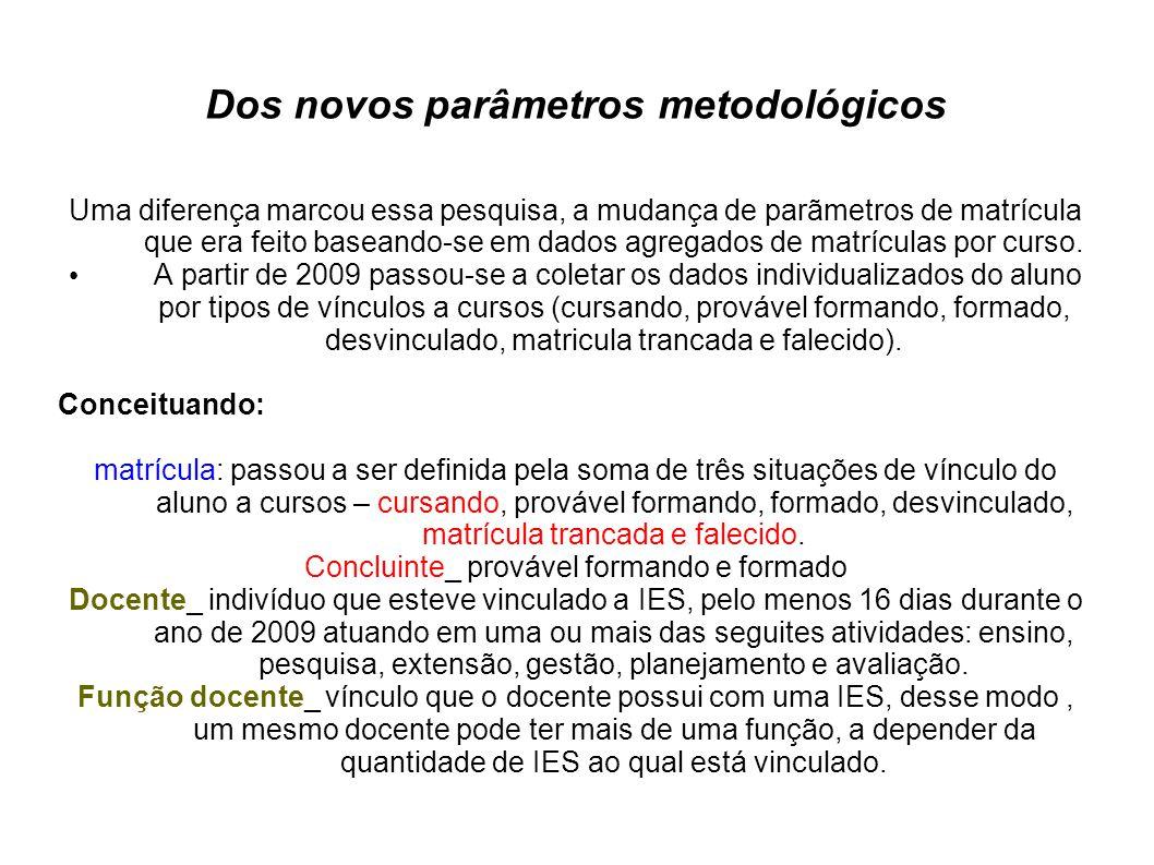 Dos novos parâmetros metodológicos Uma diferença marcou essa pesquisa, a mudança de parãmetros de matrícula que era feito baseando-se em dados agregad