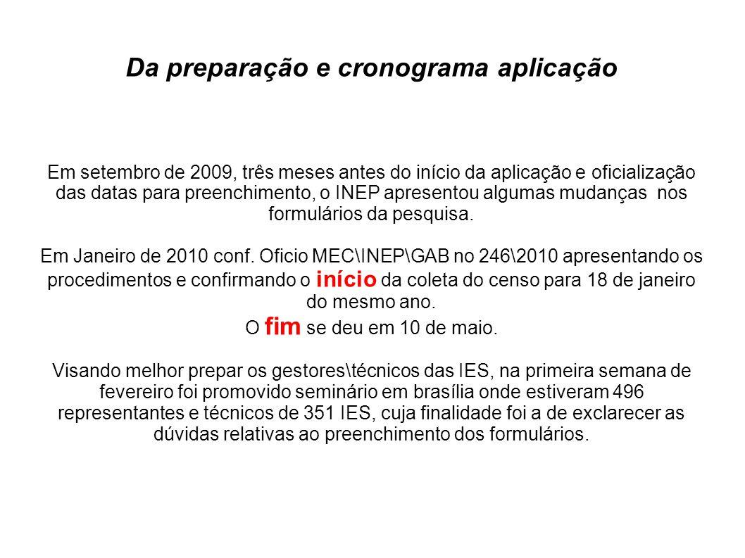 Da preparação e cronograma aplicação Em setembro de 2009, três meses antes do início da aplicação e oficialização das datas para preenchimento, o INEP