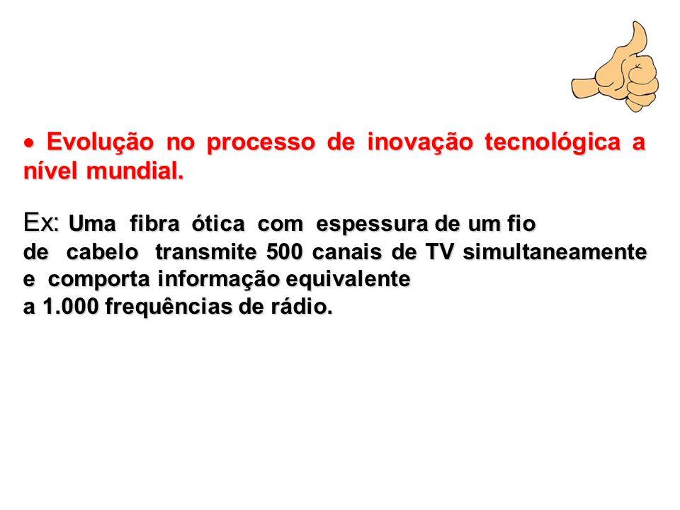  Evolução no processo de inovação tecnológica a nível mundial. Ex: Uma fibra ótica com espessura de um fio de cabelo transmite 500 canais de TV simul