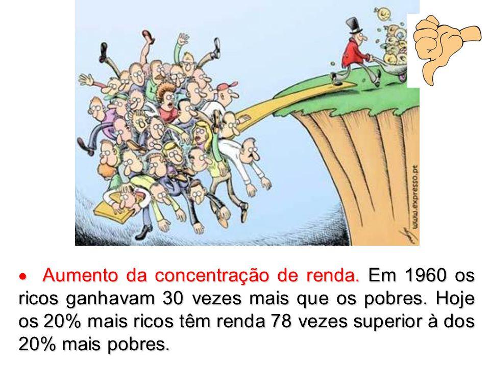  Aumento da concentração de renda. Em 1960 os ricos ganhavam 30 vezes mais que os pobres. Hoje os 20% mais ricos têm renda 78 vezes superior à dos 20