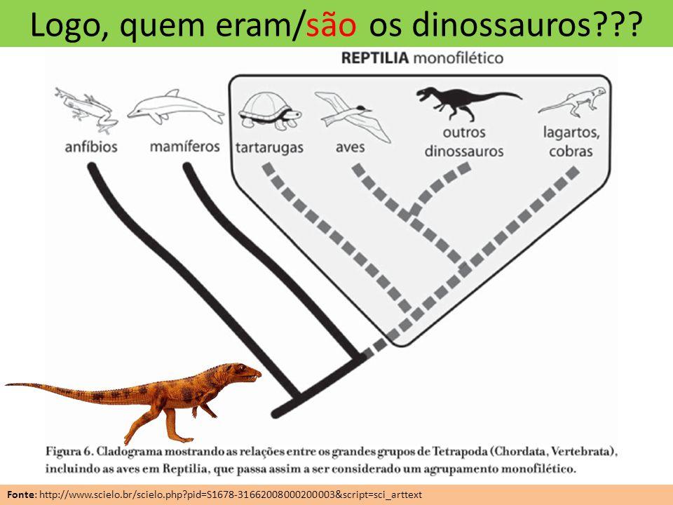 Logo, quem eram/são os dinossauros??.