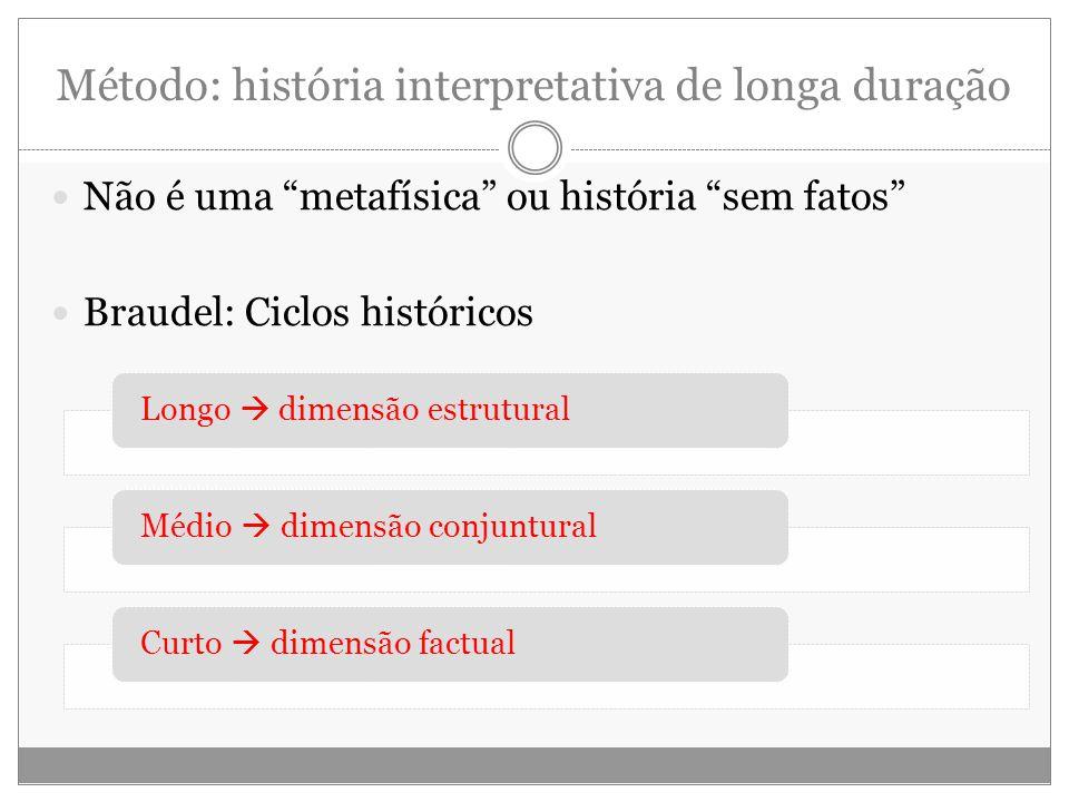 """Método: história interpretativa de longa duração Não é uma """"metafísica"""" ou história """"sem fatos"""" Braudel: Ciclos históricos Longo  dimensão estrutural"""