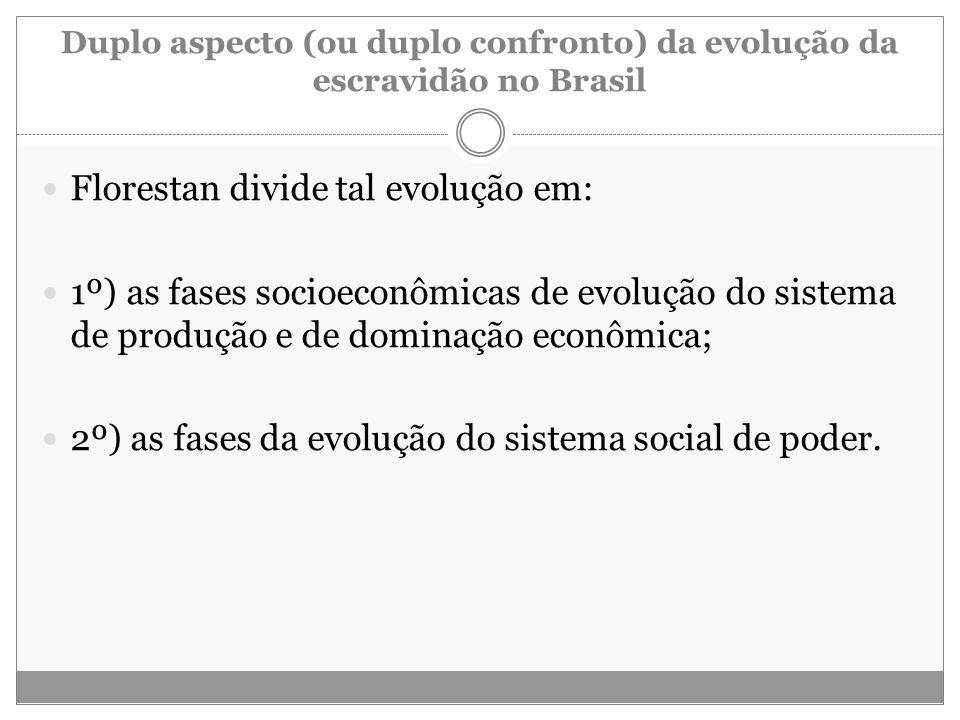 Duplo aspecto (ou duplo confronto) da evolução da escravidão no Brasil Florestan divide tal evolução em: 1º) as fases socioeconômicas de evolução do s