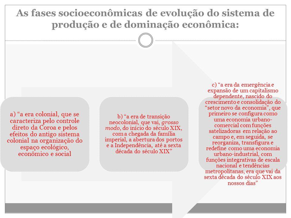 """As fases socioeconômicas de evolução do sistema de produção e de dominação econômica: a) """"a era colonial, que se caracteriza pelo controle direto da C"""