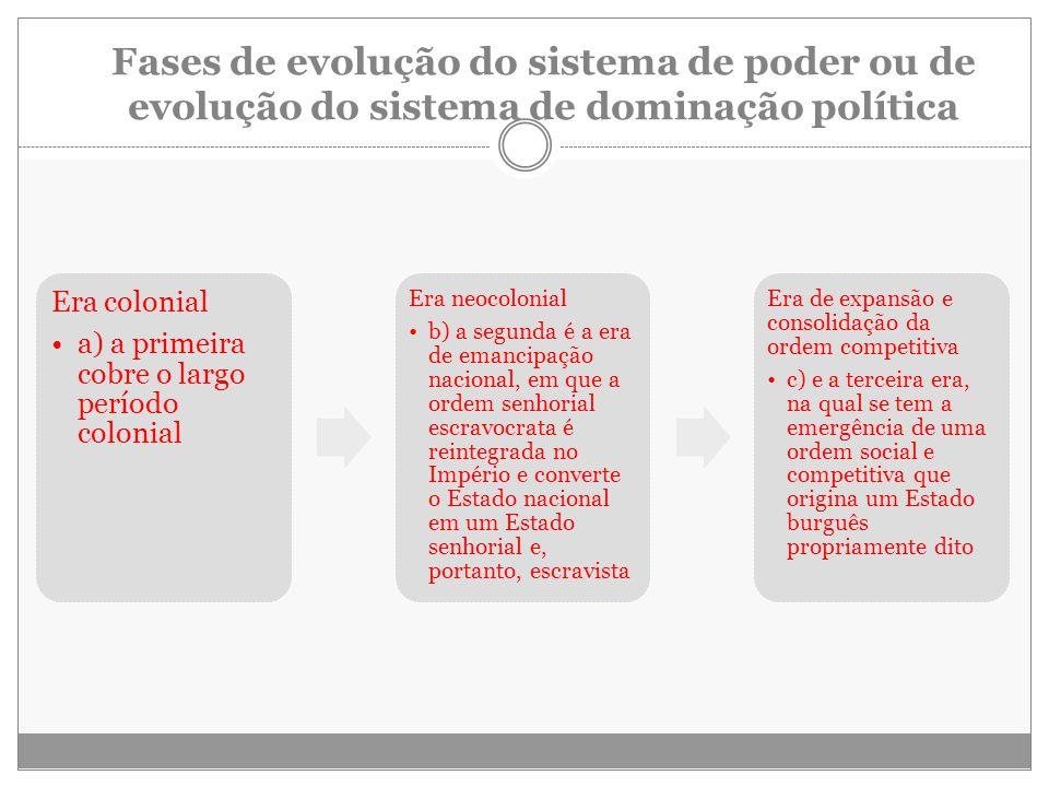 Fases de evolução do sistema de poder ou de evolução do sistema de dominação política Era colonial a) a primeira cobre o largo período colonial Era ne