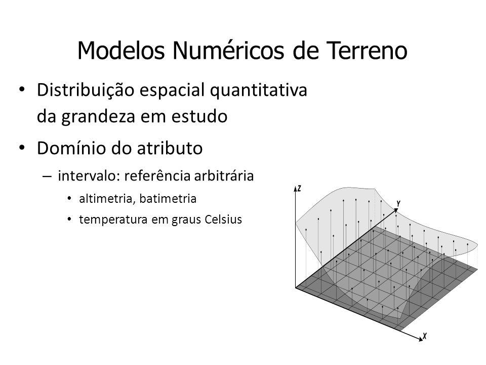 Modelos Numéricos de Terreno Distribuição espacial quantitativa da grandeza em estudo Domínio do atributo – intervalo: referência arbitrária altimetri