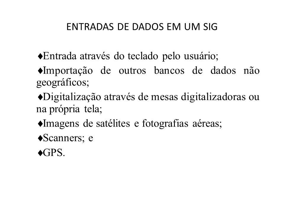 ENTRADAS DE DADOS EM UM SIG  Entrada através do teclado pelo usuário;  Importação de outros bancos de dados não geográficos;  Digitalização através