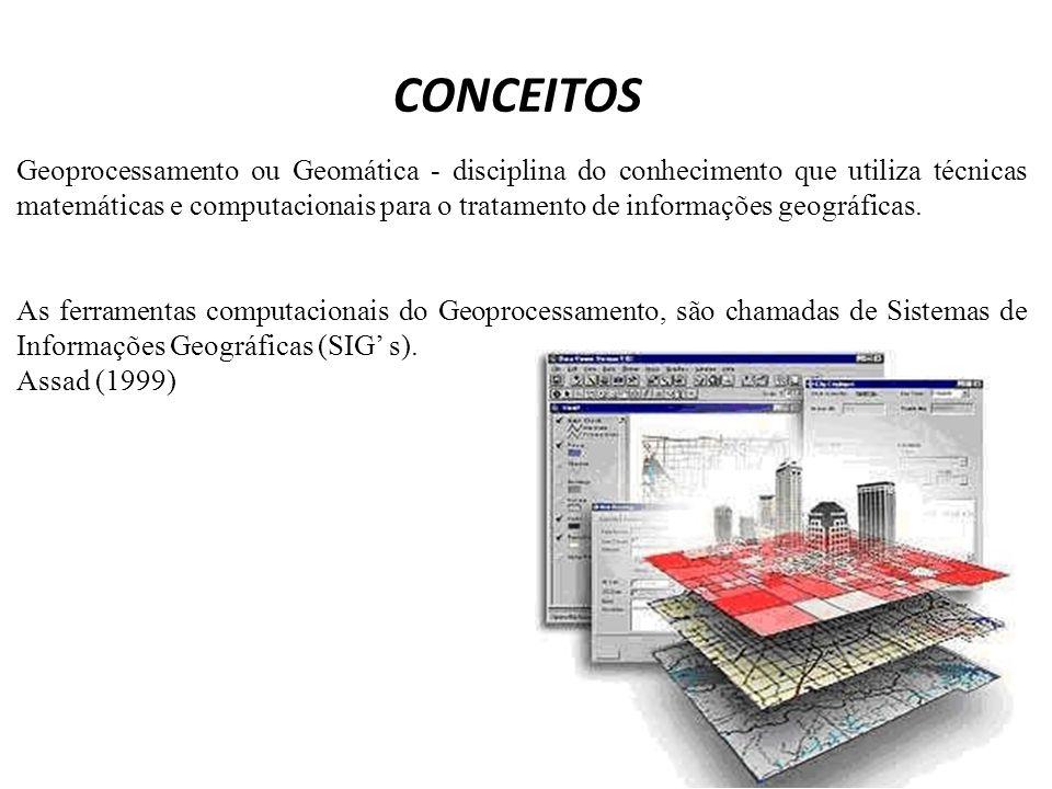 CONCEITOS Geoprocessamento ou Geomática - disciplina do conhecimento que utiliza técnicas matemáticas e computacionais para o tratamento de informaçõe