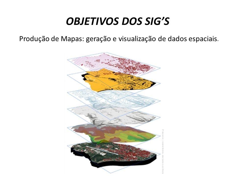 OBJETIVOS DOS SIG'S Produção de Mapas: geração e visualização de dados espaciais.