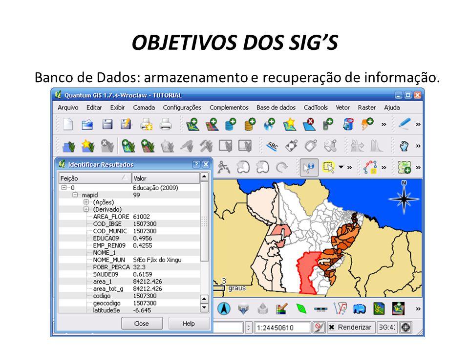 OBJETIVOS DOS SIG'S Banco de Dados: armazenamento e recuperação de informação. espacial.