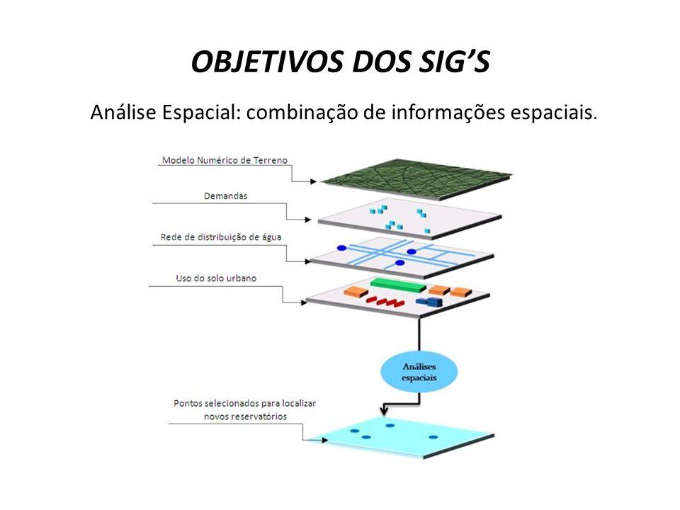 OBJETIVOS DOS SIG'S Análise Espacial: combinação de informações espaciais.