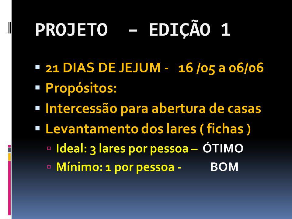 PROJETO – EDIÇÃO 1  21 DIAS DE JEJUM - 16 /05 a 06/06  Propósitos:  Intercessão para abertura de casas  Levantamento dos lares ( fichas )  Ideal: 3 lares por pessoa – ÓTIMO  Mínimo: 1 por pessoa - BOM