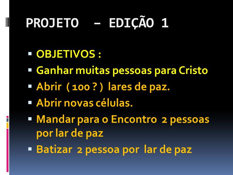 PROJETO – EDIÇÃO 1  OBJETIVOS :  Ganhar muitas pessoas para Cristo  Abrir ( 100 .