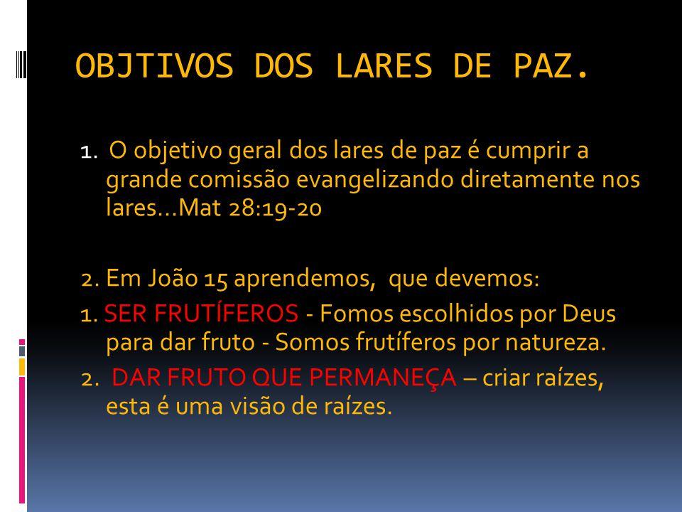 OBJTIVOS DOS LARES DE PAZ.1.