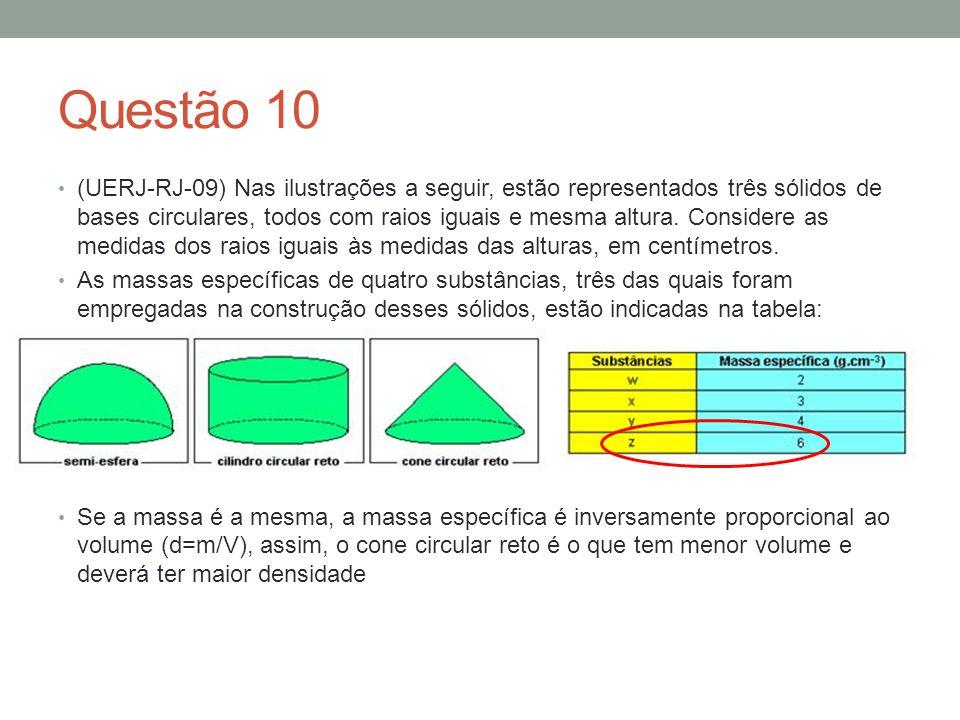 Questão 10 (UERJ-RJ-09) Nas ilustrações a seguir, estão representados três sólidos de bases circulares, todos com raios iguais e mesma altura. Conside