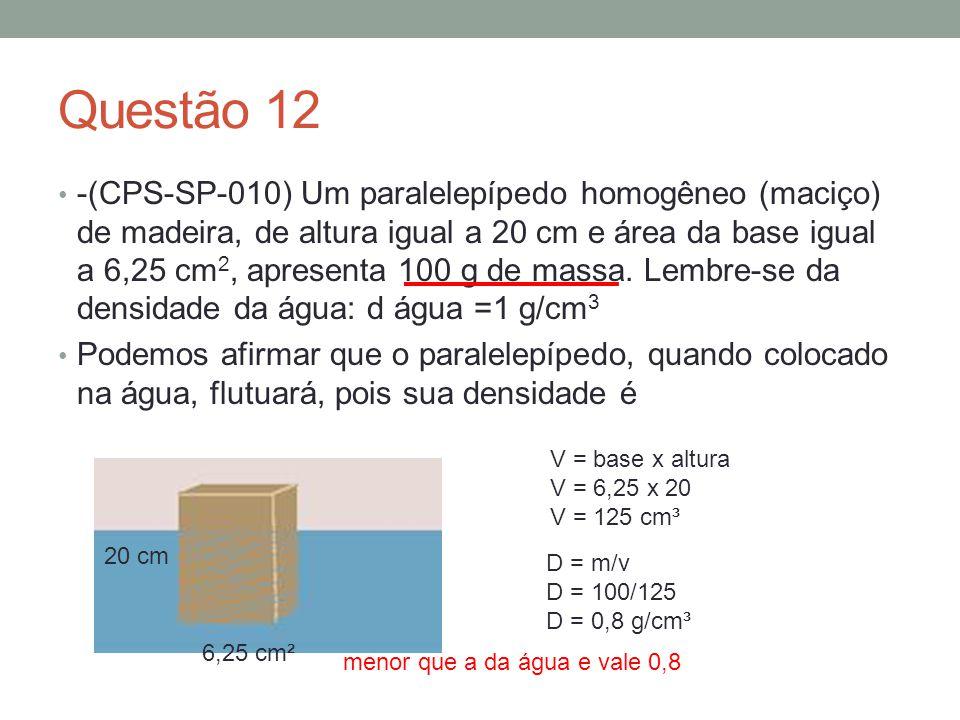 Questão 12 -(CPS-SP-010) Um paralelepípedo homogêneo (maciço) de madeira, de altura igual a 20 cm e área da base igual a 6,25 cm 2, apresenta 100 g de