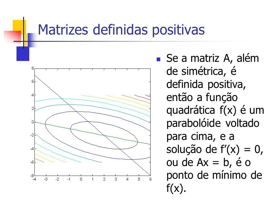 Matrizes definidas positivas Se a matriz A, além de simétrica, é definida positiva, então a função quadrática f(x) é um parabolóide voltado para cima,