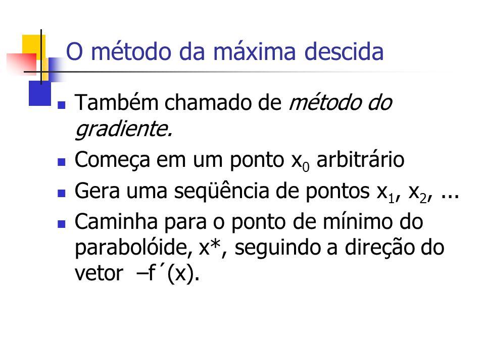 O método da máxima descida Também chamado de método do gradiente. Começa em um ponto x 0 arbitrário Gera uma seqüência de pontos x 1, x 2,... Caminha