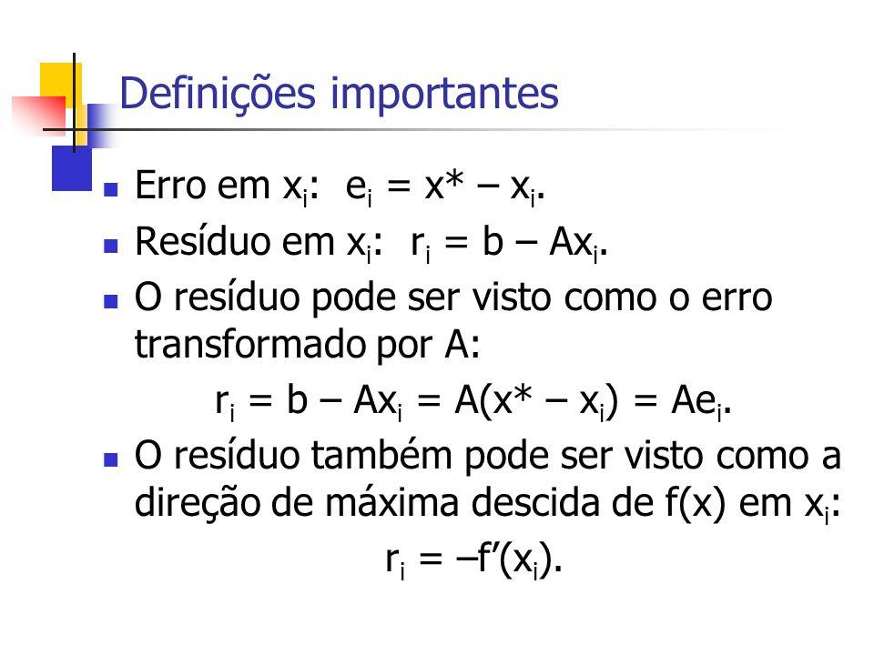 Definições importantes Erro em x i : e i = x* – x i. Resíduo em x i : r i = b – Ax i. O resíduo pode ser visto como o erro transformado por A: r i = b