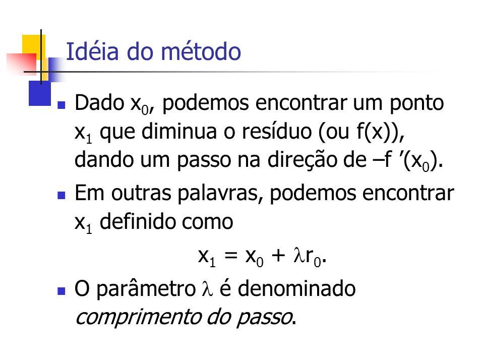 Idéia do método Dado x 0, podemos encontrar um ponto x 1 que diminua o resíduo (ou f(x)), dando um passo na direção de –f '(x 0 ). Em outras palavras,