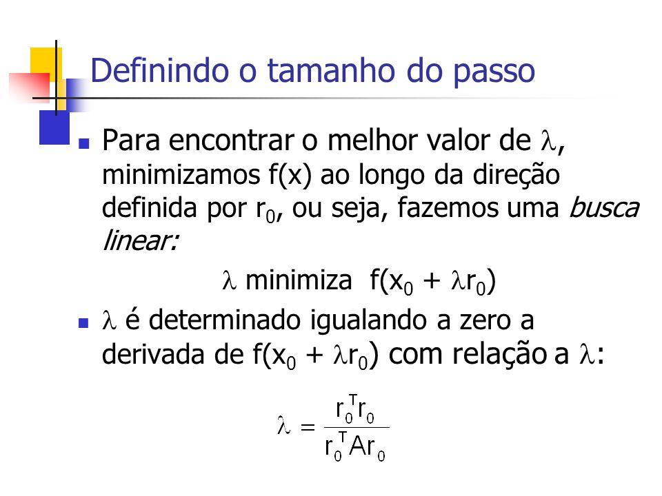 Definindo o tamanho do passo Para encontrar o melhor valor de, minimizamos f(x) ao longo da direção definida por r 0, ou seja, fazemos uma busca linea