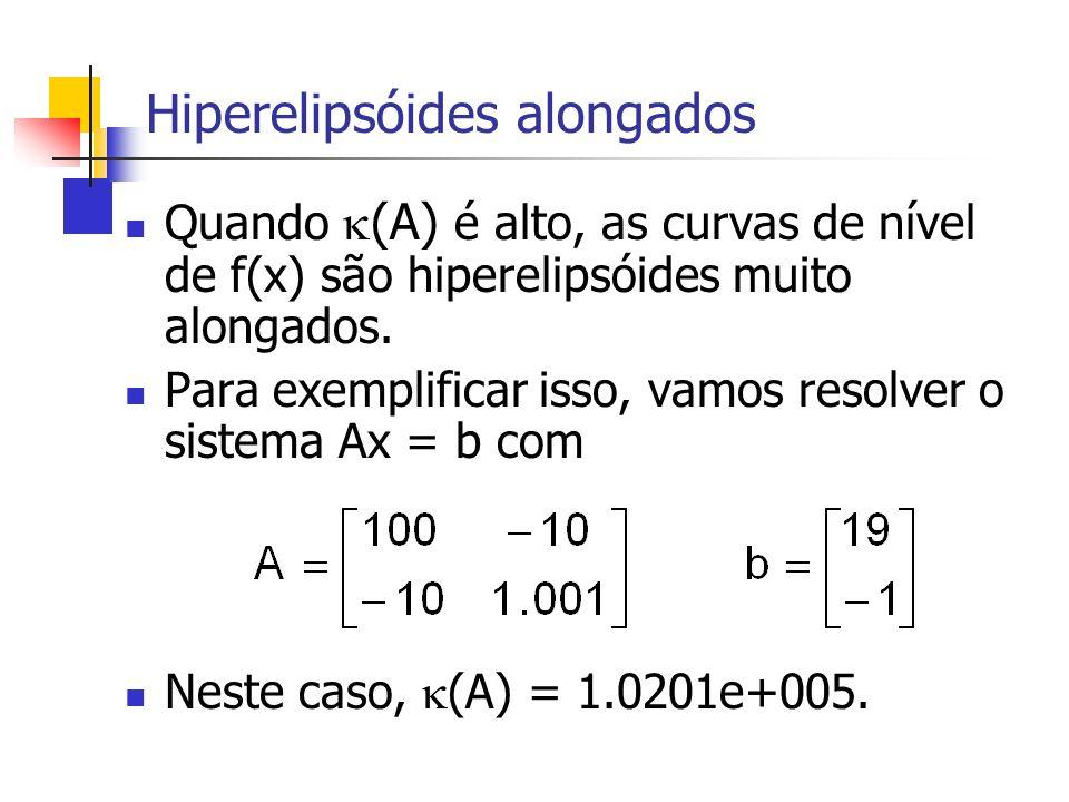 Hiperelipsóides alongados Quando  (A) é alto, as curvas de nível de f(x) são hiperelipsóides muito alongados. Para exemplificar isso, vamos resolver