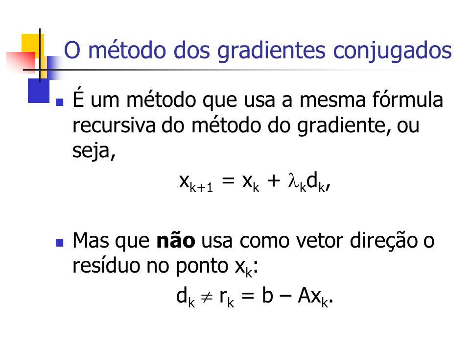 O método dos gradientes conjugados É um método que usa a mesma fórmula recursiva do método do gradiente, ou seja, x k+1 = x k + k d k, Mas que não usa