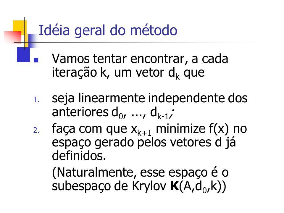 Idéia geral do método Vamos tentar encontrar, a cada iteração k, um vetor d k que 1. seja linearmente independente dos anteriores d 0,..., d k-1 ; 2.