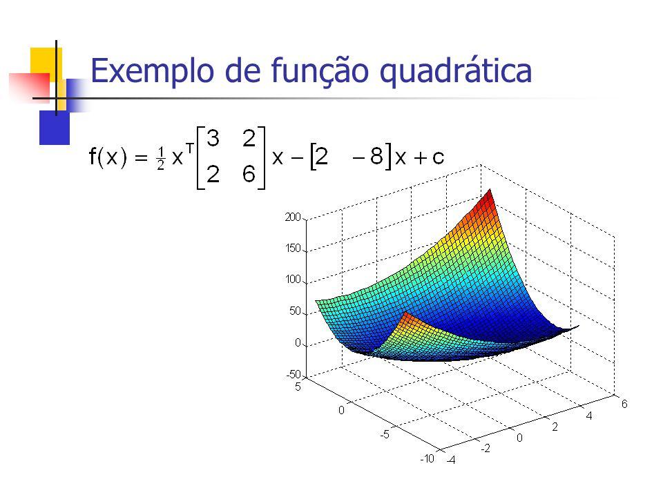 Exemplo de função quadrática