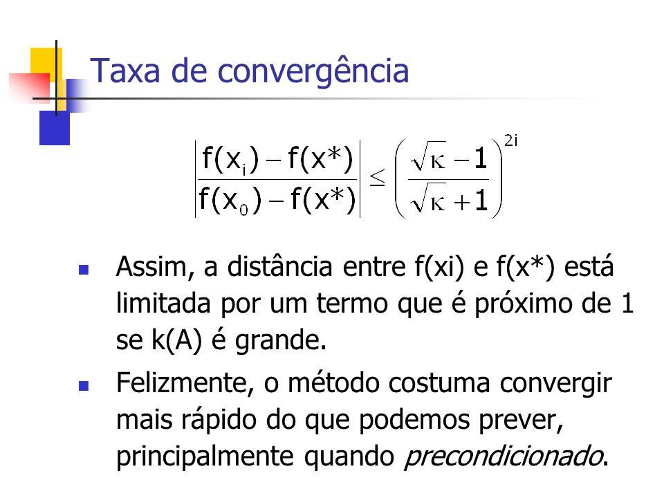 Taxa de convergência Assim, a distância entre f(xi) e f(x*) está limitada por um termo que é próximo de 1 se k(A) é grande. Felizmente, o método costu