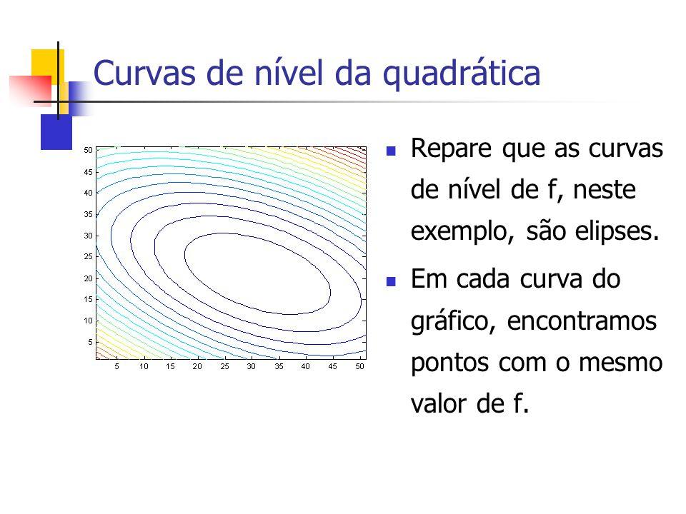Curvas de nível da quadrática Repare que as curvas de nível de f, neste exemplo, são elipses. Em cada curva do gráfico, encontramos pontos com o mesmo