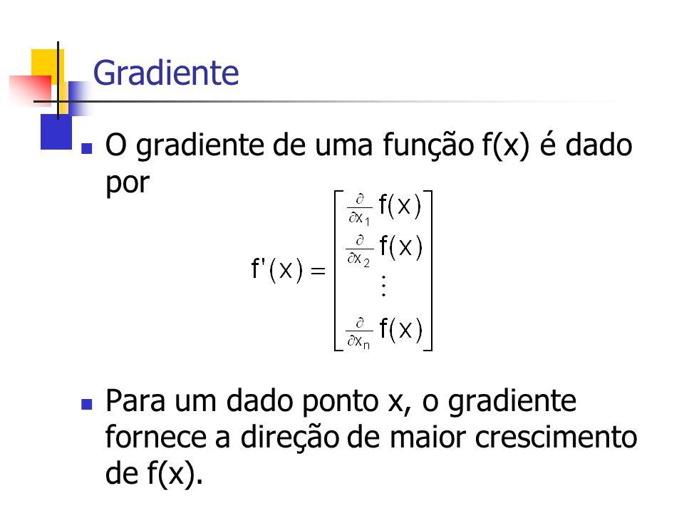 Gradiente O gradiente de uma função f(x) é dado por Para um dado ponto x, o gradiente fornece a direção de maior crescimento de f(x).