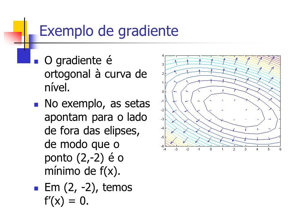Exemplo de gradiente O gradiente é ortogonal à curva de nível. No exemplo, as setas apontam para o lado de fora das elipses, de modo que o ponto (2,-2